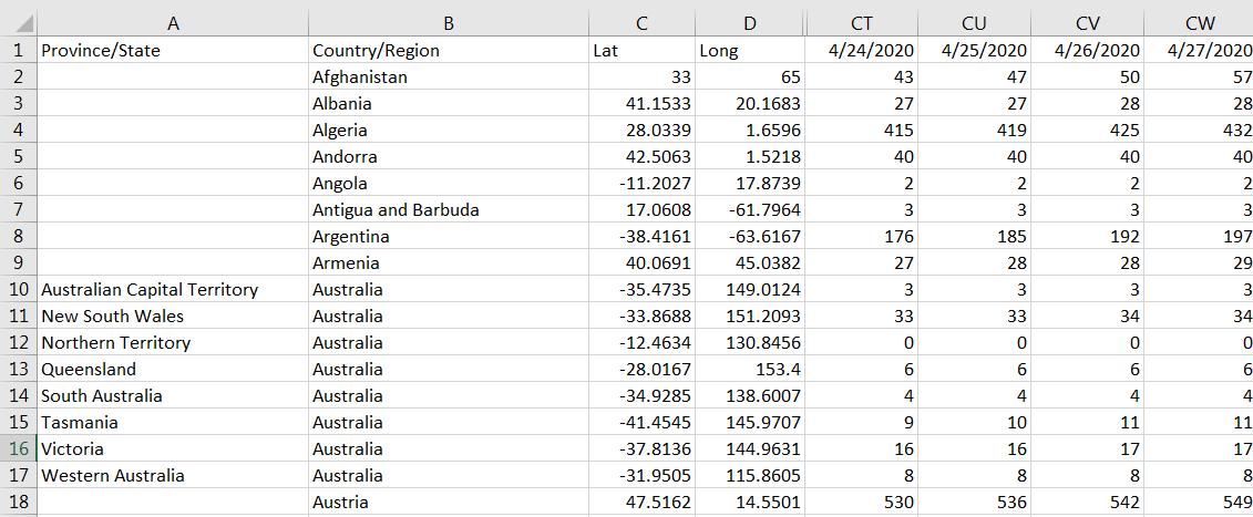 Covid-19-stats-Data-bank
