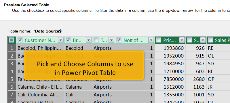 pick and choose columns  from source for Power Pivot