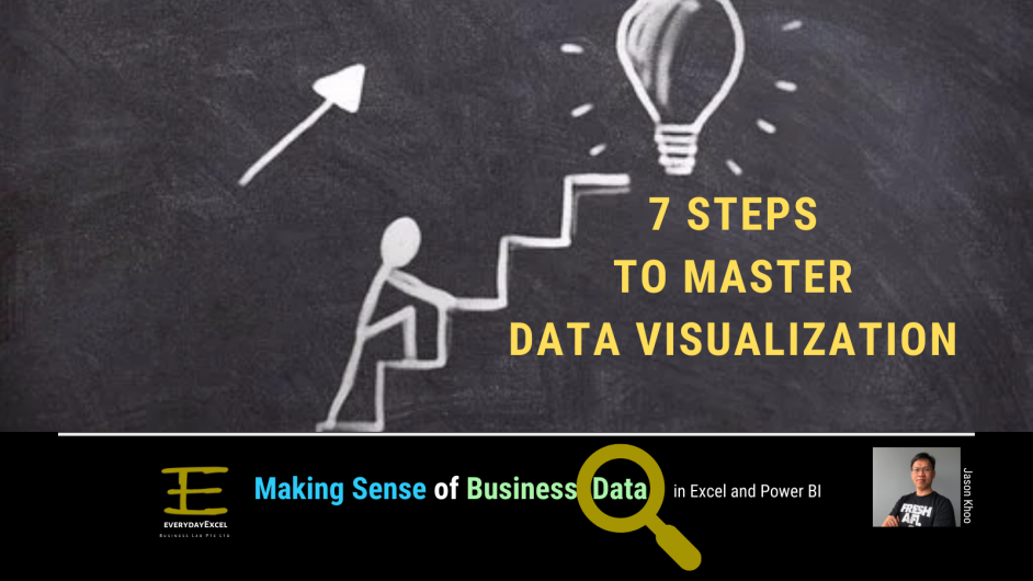 7-steps-to-master-data-visualization