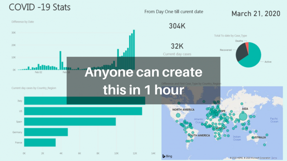 anyone-can-create--data-visualization-in-one-hour