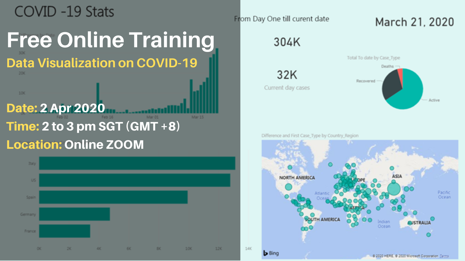 Online Training on Data Visualization